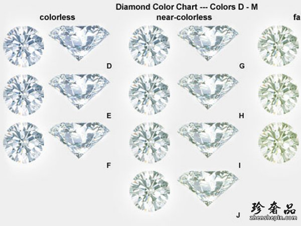 济南二手钻戒回收价格跟颜色关系有多大